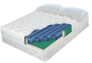 Waterbed Tube Replacement Cylinder