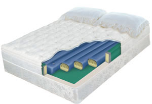 Waterbed Tube Replacement Cylinder Complete Bed Kit