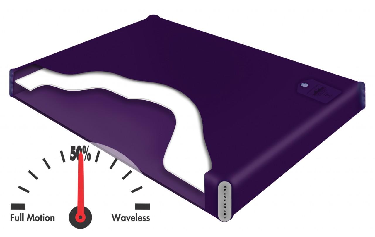 SF1 Interlude Sanctary Semi Full Motion Hardside Waterbed Mattress