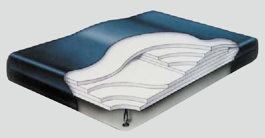 Constellation Fiber 4500 Hardside Waterbed