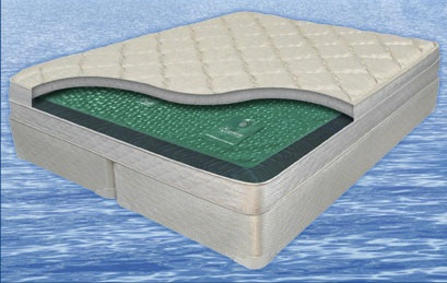 800 Ultra Waveless Deep Fill Water Chamber for Softsides