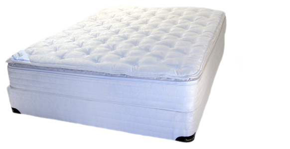 Pinnacle Softside Waterbed